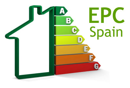 Energy Performance Certificates for Homes